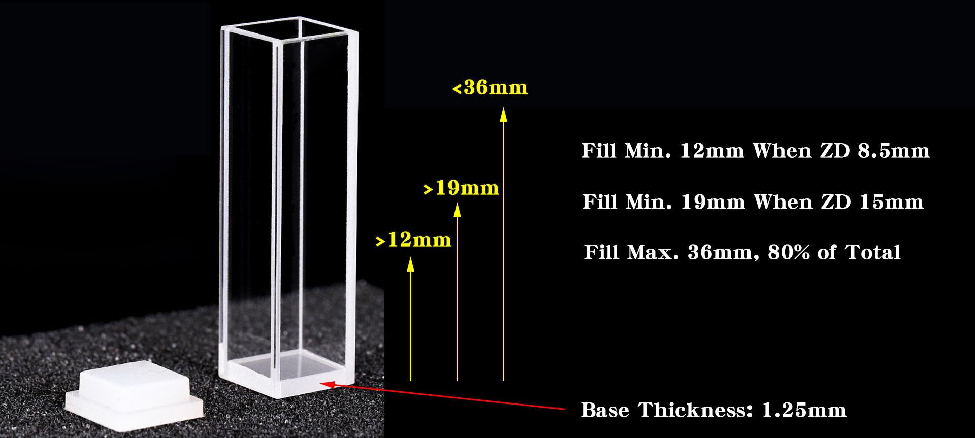 Cuvette Volume -Least Volume to Cover Z Dimension